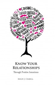 Know Your Relationship